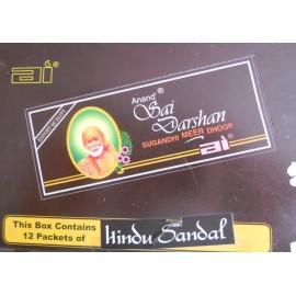 Mandarina Anand